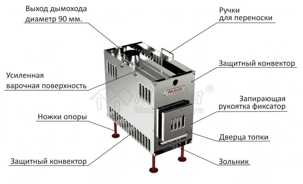 Конструкция печи Медиана-5