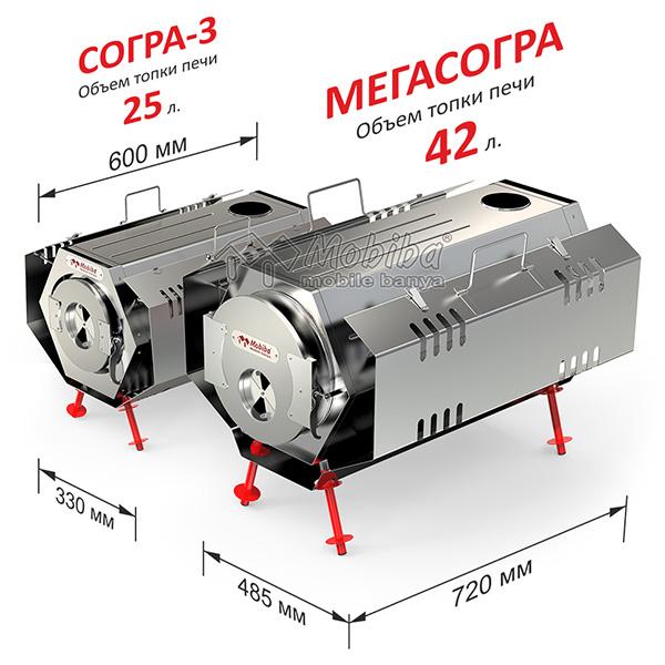 Печь Согра-3 ипечь МегаСогра