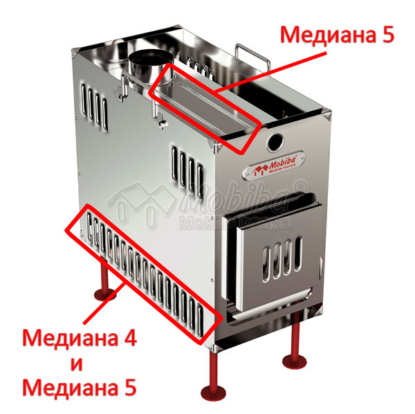 Банная печь активного горения «Медиана-5» для мобильных бань Мобиба