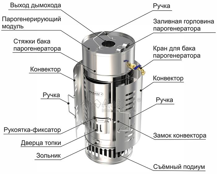 Конструкция печи Паробомба-3
